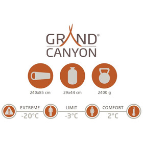 Grand Canyon Valdez 205 Sac de couchage, green